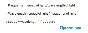 equations-of-wavelength-frequency-speed