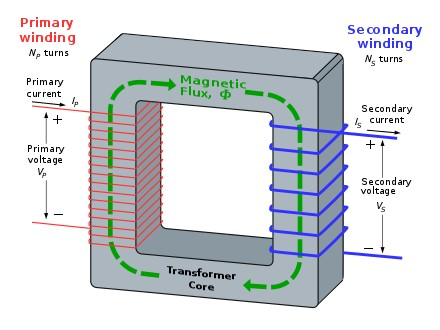 Working-of-Single-Phase-Transformer