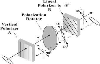 working-principle-of-optical-isolator